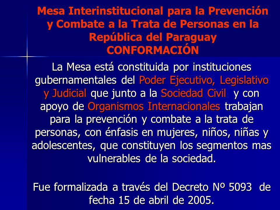 La Mesa está constituida por instituciones gubernamentales del Poder Ejecutivo, Legislativo y Judicial que junto a la Sociedad Civil y con apoyo de Or