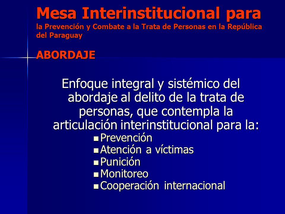 Mesa Interinstitucional para la Prevención y Combate a la Trata de Personas en la República del Paraguay ABORDAJE Enfoque integral y sistémico del abo