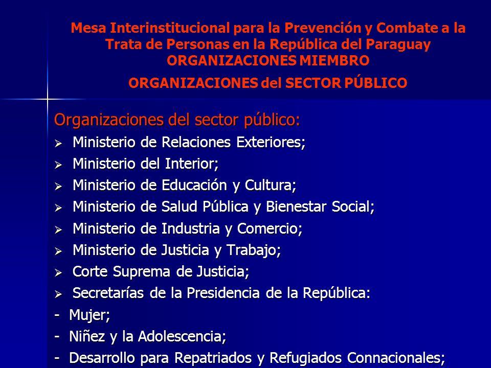 Organizaciones del sector público: Ministerio de Relaciones Exteriores; Ministerio de Relaciones Exteriores; Ministerio del Interior; Ministerio del I