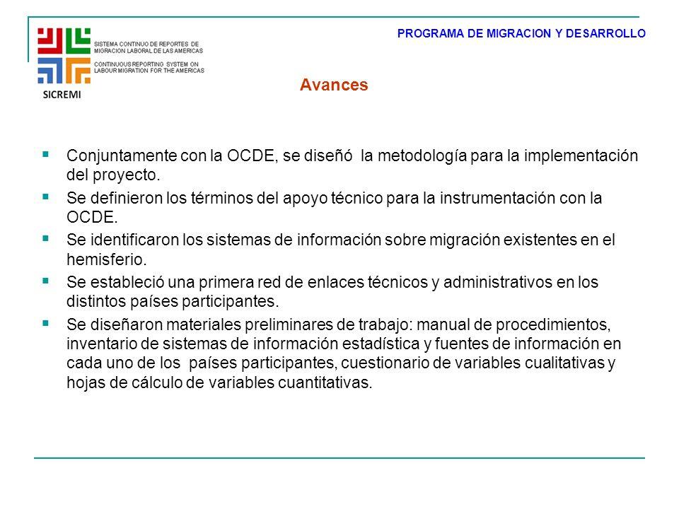 Avances Conjuntamente con la OCDE, se diseñó la metodología para la implementación del proyecto.