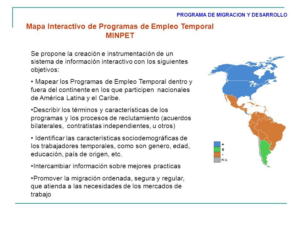 Mapa Interactivo de Programas de Empleo Temporal MINPET Se propone la creación e instrumentación de un sistema de información interactivo con los siguientes objetivos: Mapear los Programas de Empleo Temporal dentro y fuera del continente en los que participen nacionales de América Latina y el Caribe.