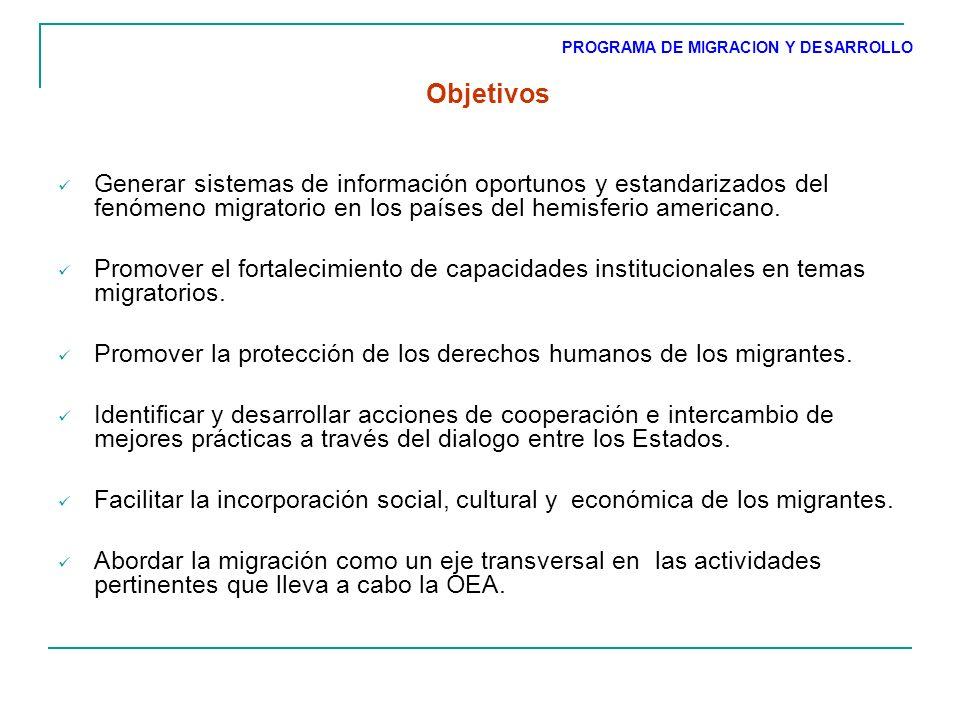 Generar sistemas de información oportunos y estandarizados del fenómeno migratorio en los países del hemisferio americano.