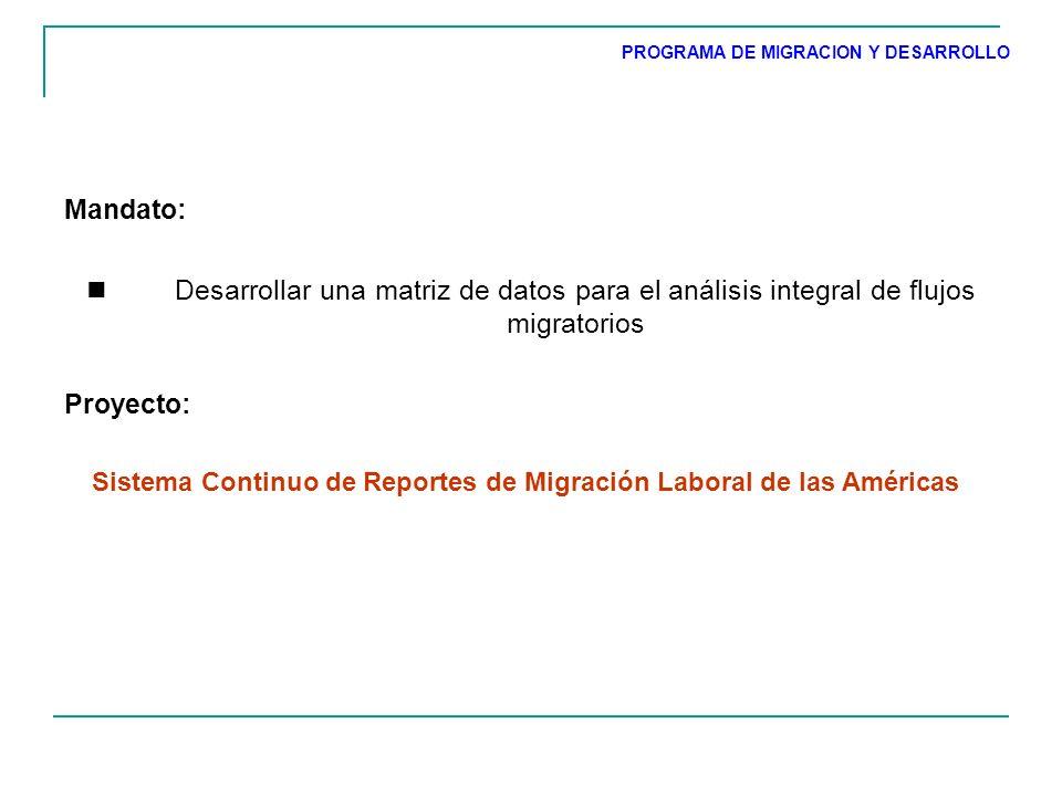 Mandato: Desarrollar una matriz de datos para el análisis integral de flujos migratorios Proyecto: PROGRAMA DE MIGRACION Y DESARROLLO Sistema Continuo de Reportes de Migración Laboral de las Américas