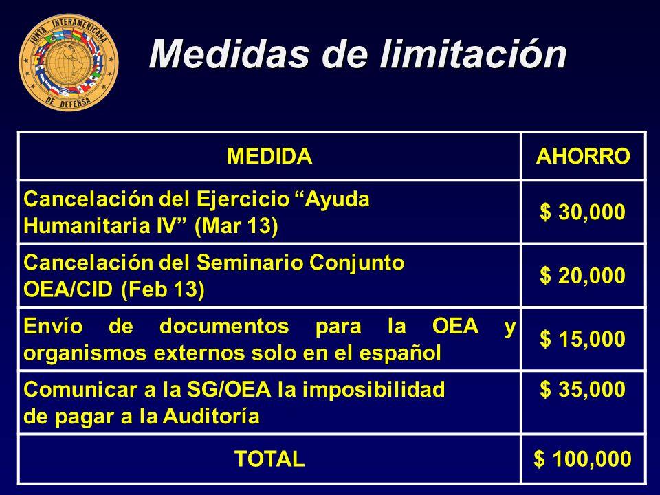 Medidas de limitación MEDIDAAHORRO Cancelación del Ejercicio Ayuda Humanitaria IV (Mar 13) $ 30,000 Cancelación del Seminario Conjunto OEA/CID (Feb 13) $ 20,000 Envío de documentos para la OEA y organismos externos solo en el español $ 15,000 Comunicar a la SG/OEA la imposibilidad de pagar a la Auditoría $ 35,000 TOTAL$ 100,000