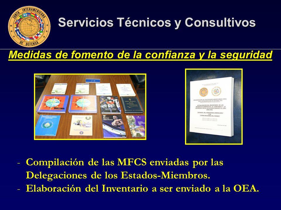 Servicios Técnicos y Consultivos Medidas de fomento de la confianza y la seguridad -Compilación de las MFCS enviadas por las Delegaciones de los Estados-Miembros.