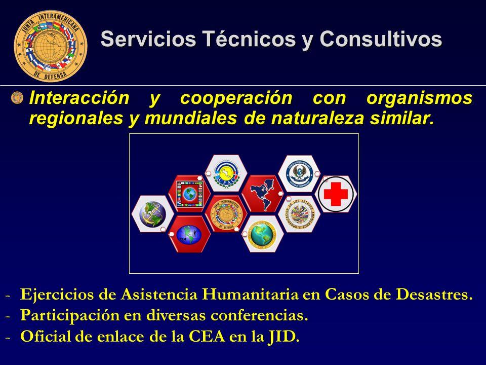 Interacción y cooperación con organismos regionales y mundiales de naturaleza similar.