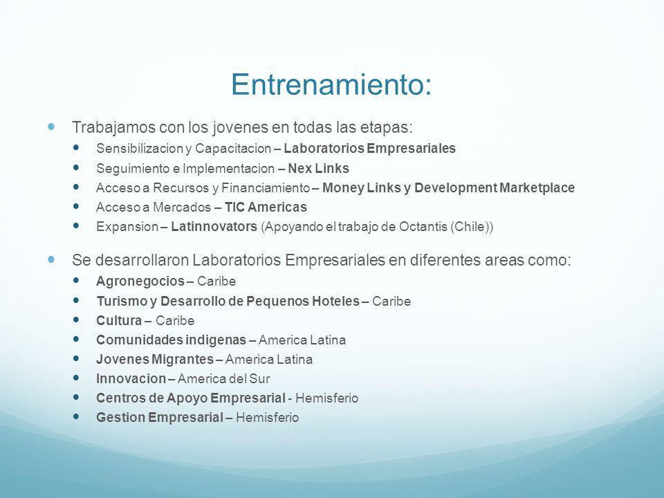 Entrenamiento: Trabajamos con los jovenes en todas las etapas: Sensibilizacion y Capacitacion – Laboratorios Empresariales Seguimiento e Implementacion – Nex Links Acceso a Recursos y Financiamiento – Money Links y Development Marketplace Acceso a Mercados – TIC Americas Expansion – Latinnovators (Apoyando el trabajo de Octantis (Chile)) Se desarrollaron Laboratorios Empresariales en diferentes areas como: Agronegocios – Caribe Turismo y Desarrollo de Pequenos Hoteles – Caribe Cultura – Caribe Comunidades indigenas – America Latina Jovenes Migrantes – America Latina Innovacion – America del Sur Centros de Apoyo Empresarial - Hemisferio Gestion Empresarial – Hemisferio