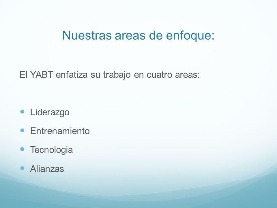 Nuestras areas de enfoque: El YABT enfatiza su trabajo en cuatro areas: Liderazgo Entrenamiento Tecnologia Alianzas