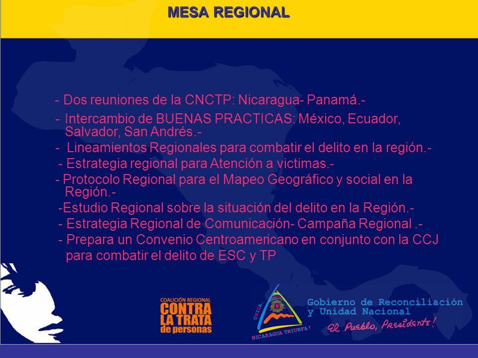 MESA REGIONAL - Dos reuniones de la CNCTP: Nicaragua- Panamá.- -Intercambio de BUENAS PRACTICAS: México, Ecuador, Salvador, San Andrés.- - Lineamientos Regionales para combatir el delito en la región.- - Estrategia regional para Atención a victimas.- - Protocolo Regional para el Mapeo Geográfico y social en la Región.- -Estudio Regional sobre la situación del delito en la Región.- - Estrategia Regional de Comunicación- Campaña Regional.- - Prepara un Convenio Centroamericano en conjunto con la CCJ para combatir el delito de ESC y TP