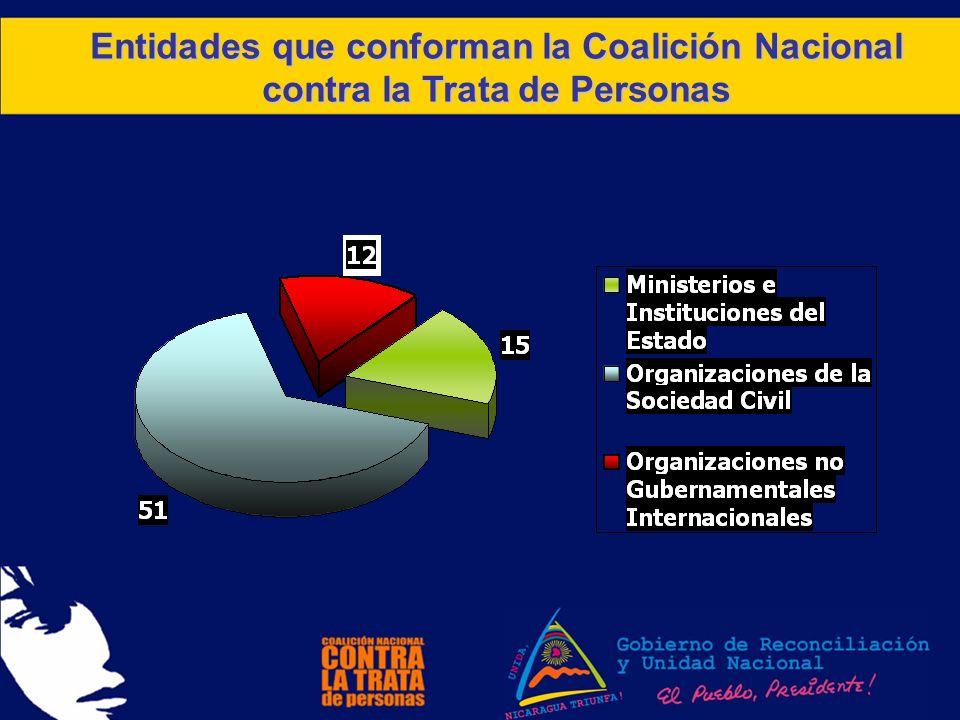 Entidades que conforman la Coalición Nacional contra la Trata de Personas