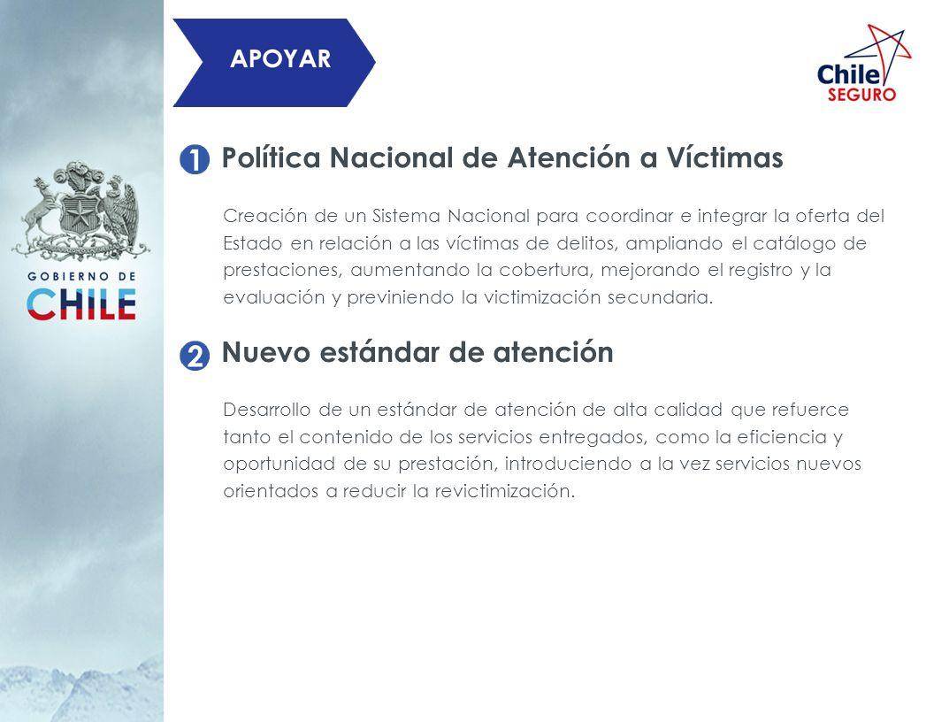 Política Nacional de Atención a Víctimas Creación de un Sistema Nacional para coordinar e integrar la oferta del Estado en relación a las víctimas de
