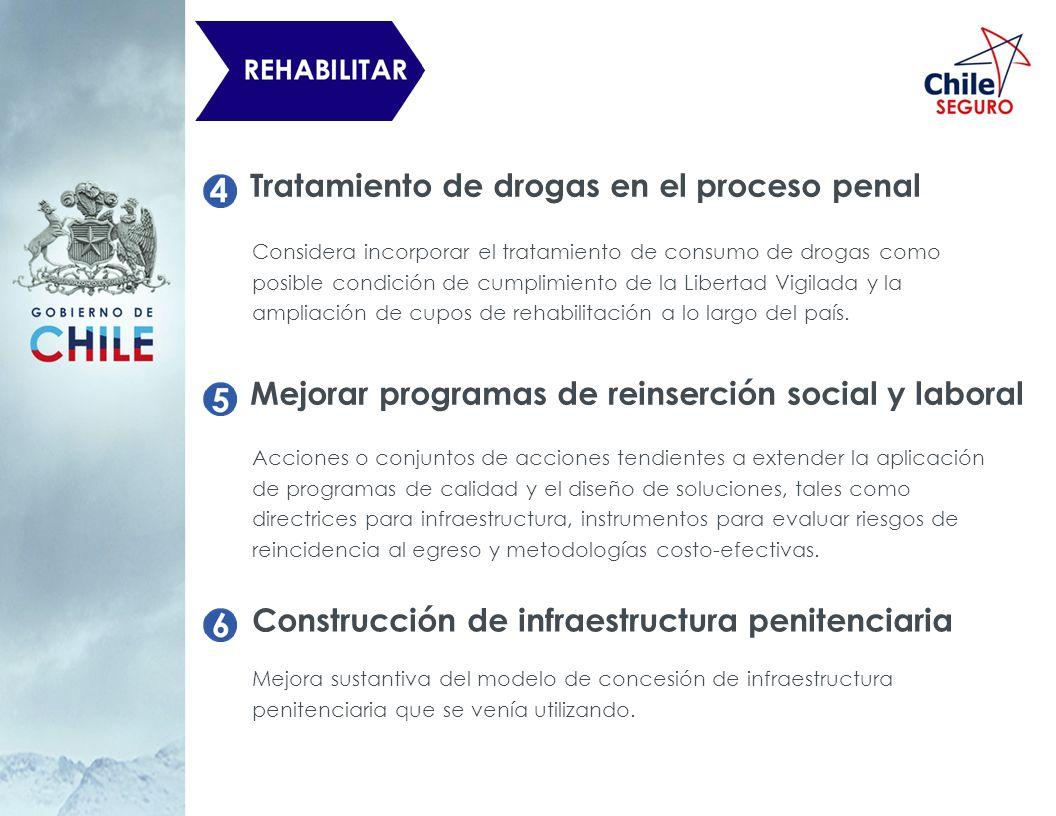 Tratamiento de drogas en el proceso penal Considera incorporar el tratamiento de consumo de drogas como posible condición de cumplimiento de la Libert