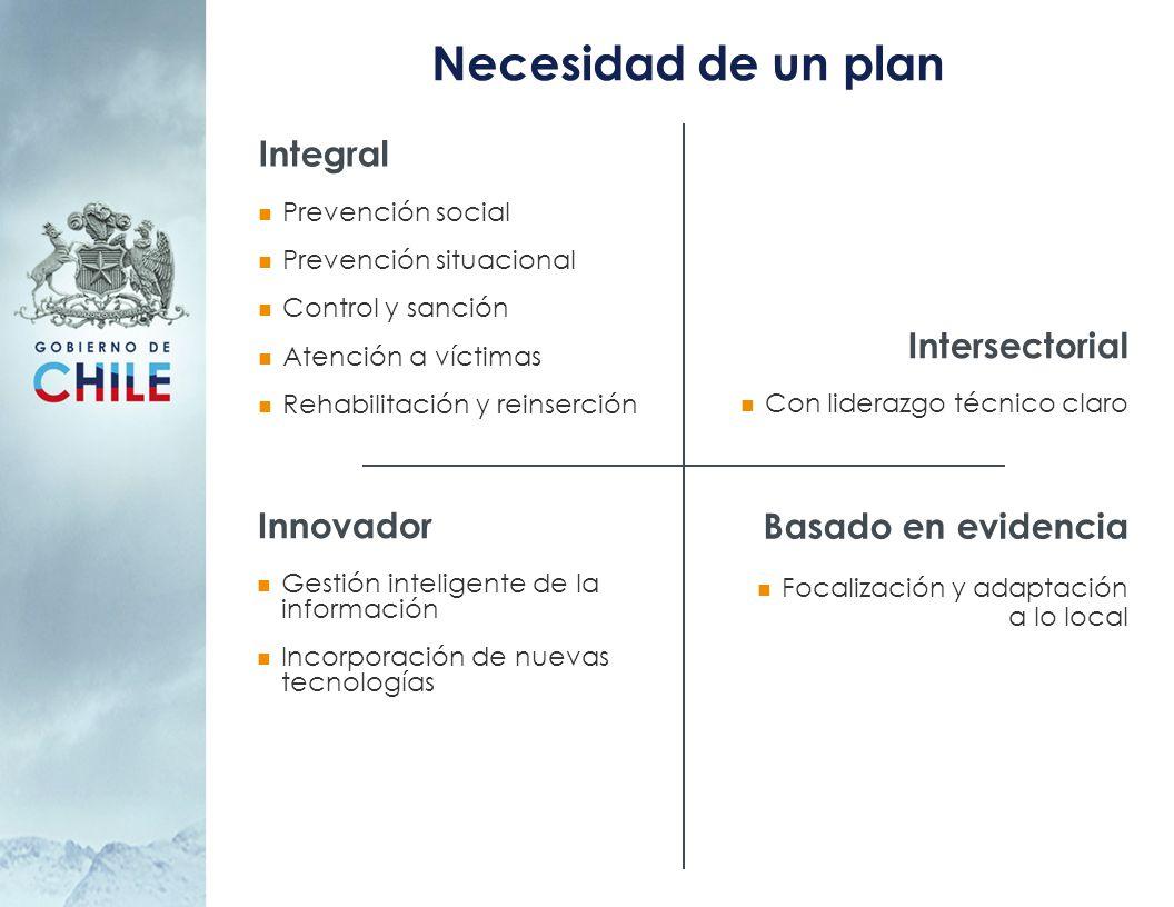 Necesidad de un plan Innovador Gestión inteligente de la información Incorporación de nuevas tecnologías Intersectorial Con liderazgo técnico claro In