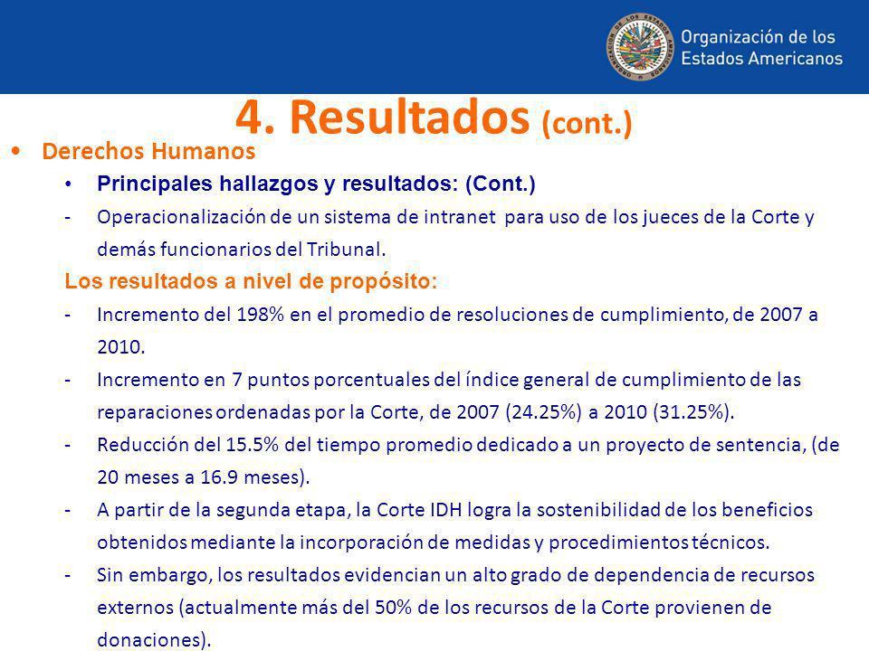 Derechos Humanos Principales hallazgos y resultados: (Cont.) -Operacionalización de un sistema de intranet para uso de los jueces de la Corte y demás