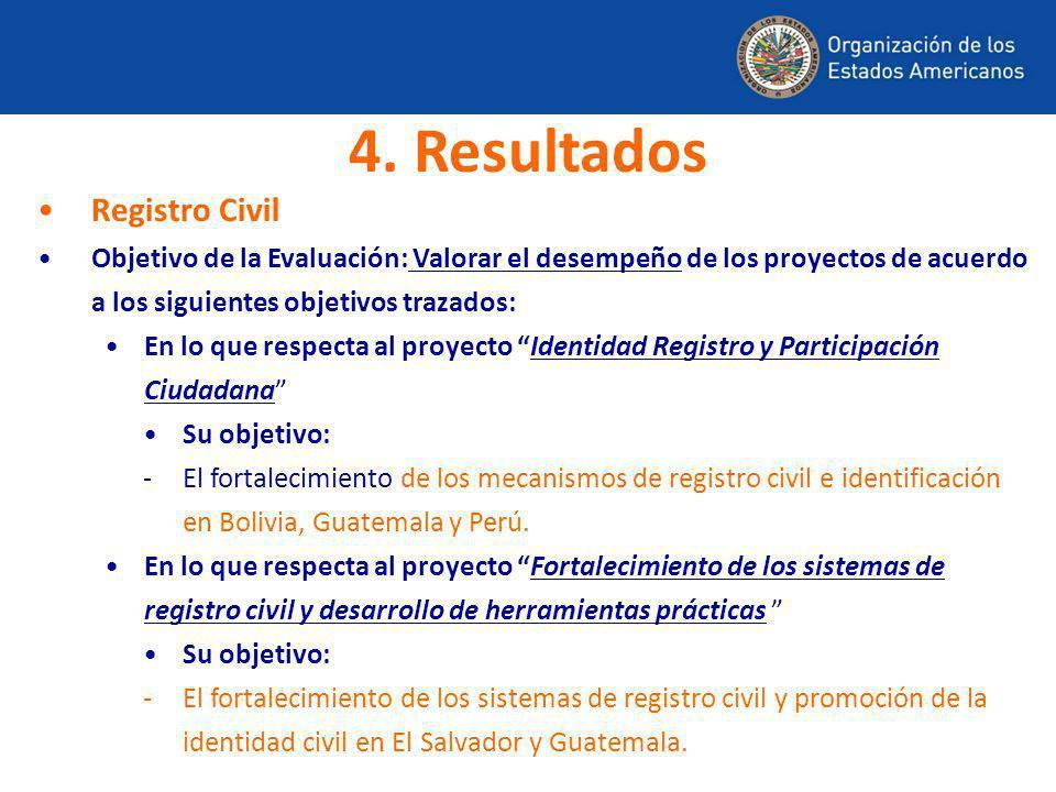 Registro Civil Objetivo de la Evaluación: Valorar el desempeño de los proyectos de acuerdo a los siguientes objetivos trazados: En lo que respecta al