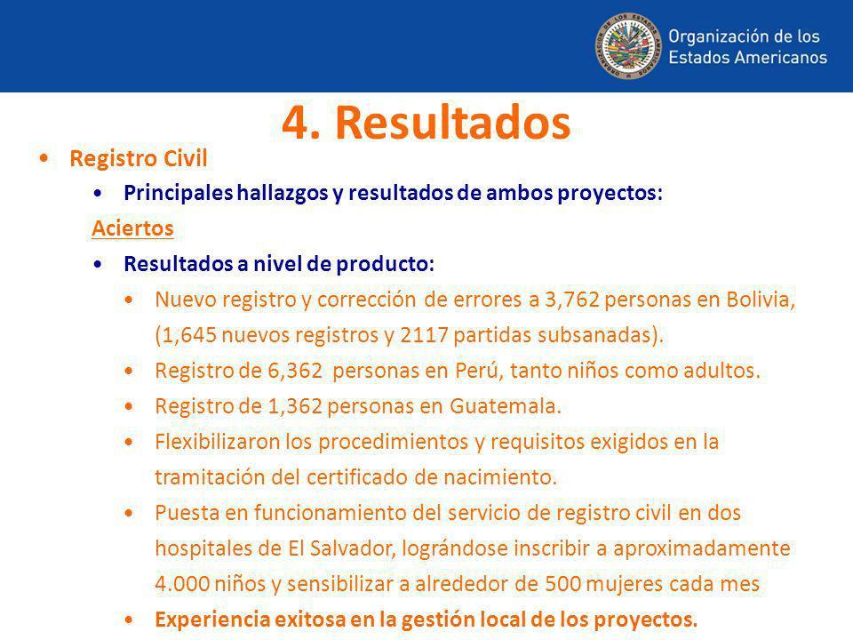 Registro Civil Principales hallazgos y resultados de ambos proyectos: Aciertos Resultados a nivel de producto: Nuevo registro y corrección de errores