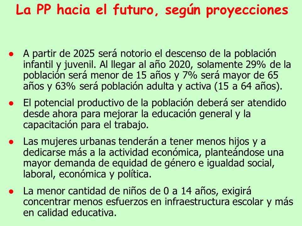 En los próximos 20 años la población del país superará los 8 millones de habitantes y casi 63% de los mismos serán urbanos (5 millones).