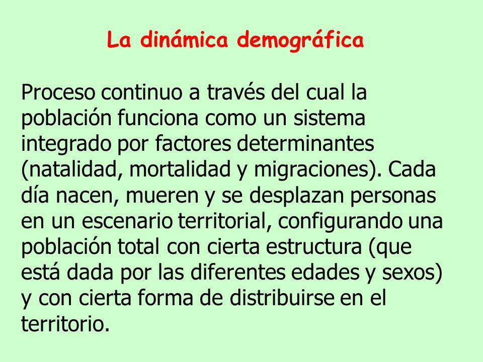 La dinámica demográfica Proceso continuo a través del cual la población funciona como un sistema integrado por factores determinantes (natalidad, mortalidad y migraciones).