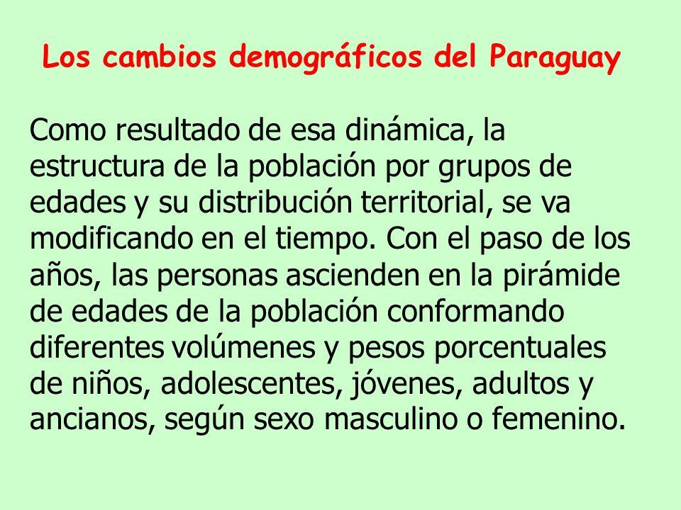 Los cambios demográficos del Paraguay Como resultado de esa dinámica, la estructura de la población por grupos de edades y su distribución territorial, se va modificando en el tiempo.