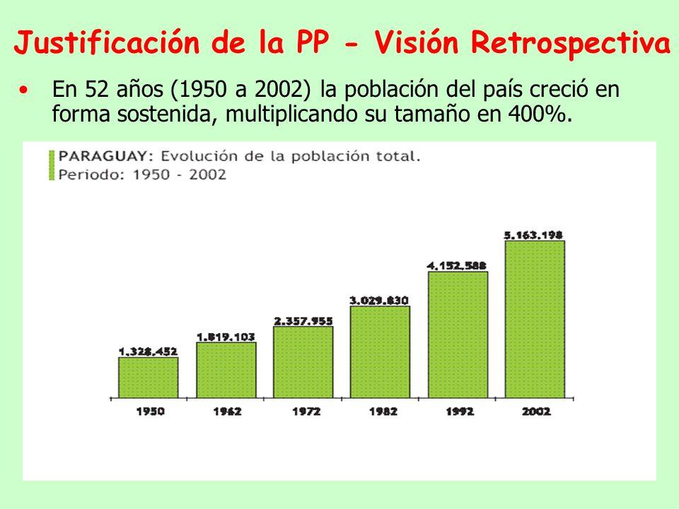 La Política de Población en el Paraguay Conjunto de medidas que el Estado paraguayo aplicará para actuar sobre la dinámica demográfica y sus factores, con el fin de potenciar a la población como recurso estratégico para impulsar el desarrollo sustentable, contribuir a la reducción de la pobreza y la falta de equidad social, territorial y de género y elevar la calidad de vida de la población.