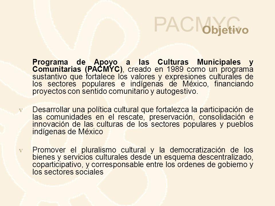 Programa de Apoyo a las Culturas Municipales y Comunitarias (PACMYC), creado en 1989 como un programa sustantivo que fortalece los valores y expresion