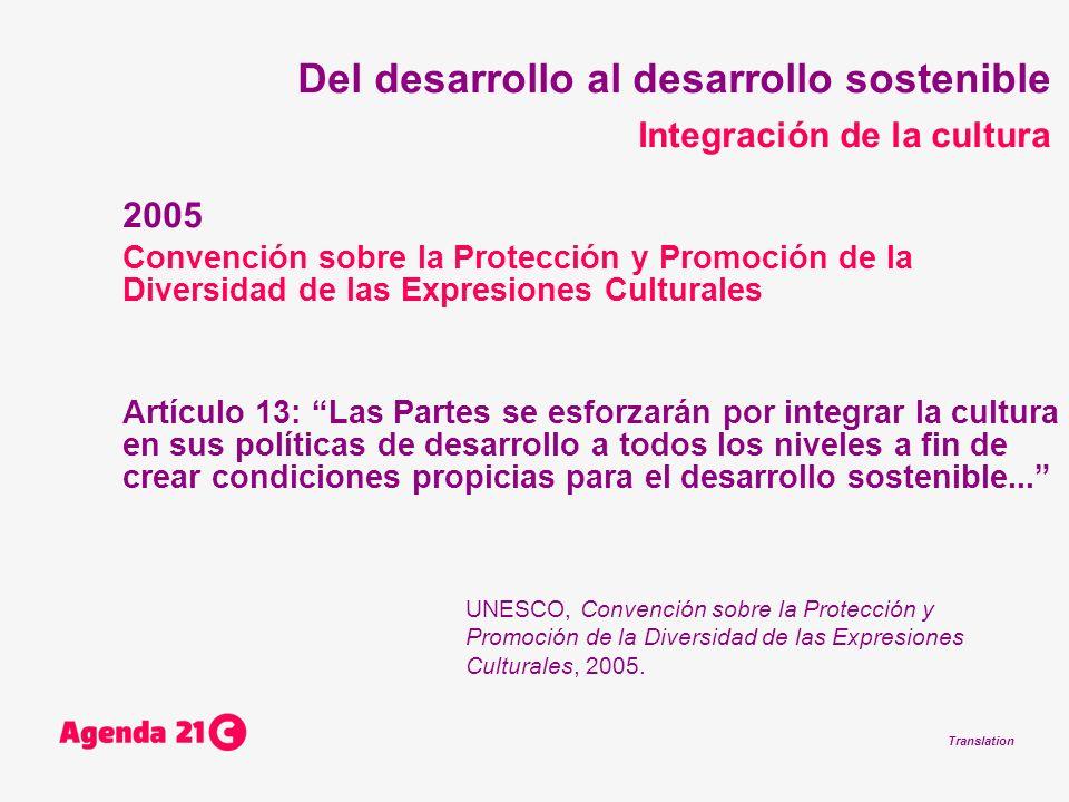 Translation Del desarrollo al desarrollo sostenible Integración de la cultura 2005 Convención sobre la Protección y Promoción de la Diversidad de las