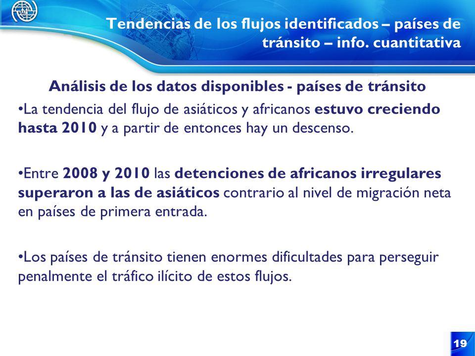 Tendencias de los flujos identificados – países de tránsito – info. cuantitativa Análisis de los datos disponibles - países de tránsito La tendencia d