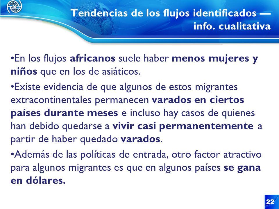 Tendencias de los flujos identificados –– info. cualitativa En los flujos africanos suele haber menos mujeres y niños que en los de asiáticos. Existe