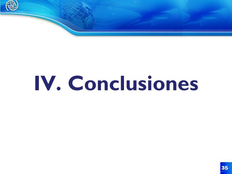 IV. Conclusiones 35