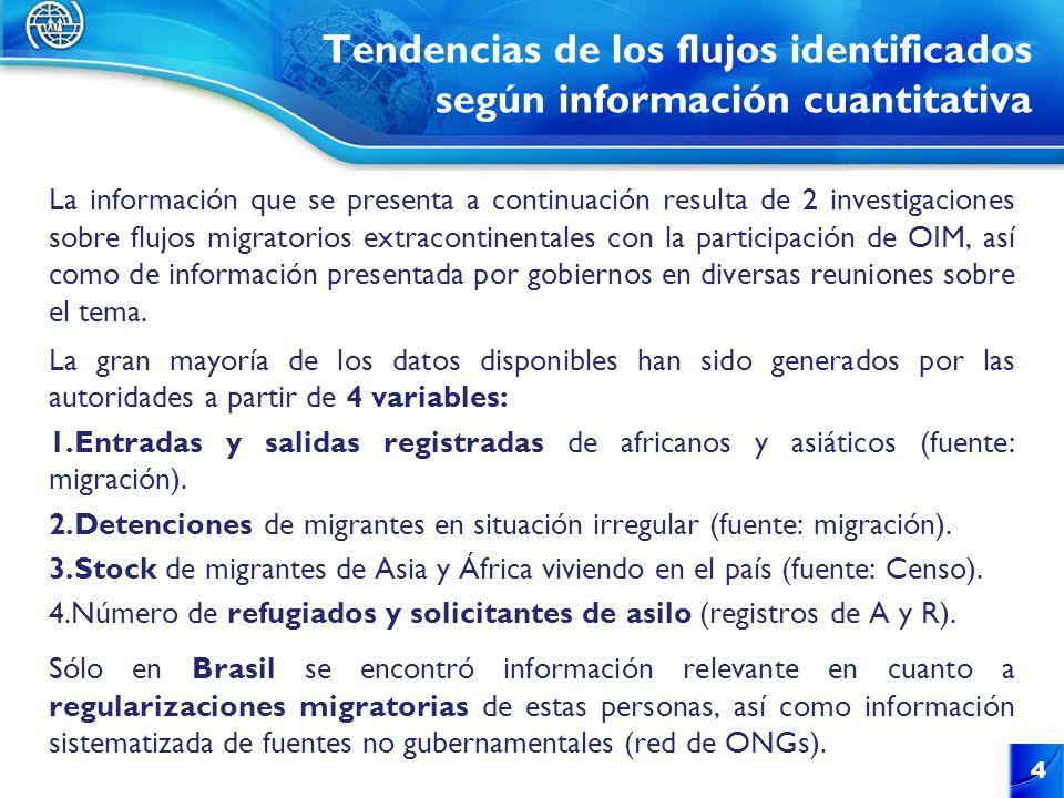 Tendencias de los flujos identificados según información cuantitativa La información que se presenta a continuación resulta de 2 investigaciones sobre