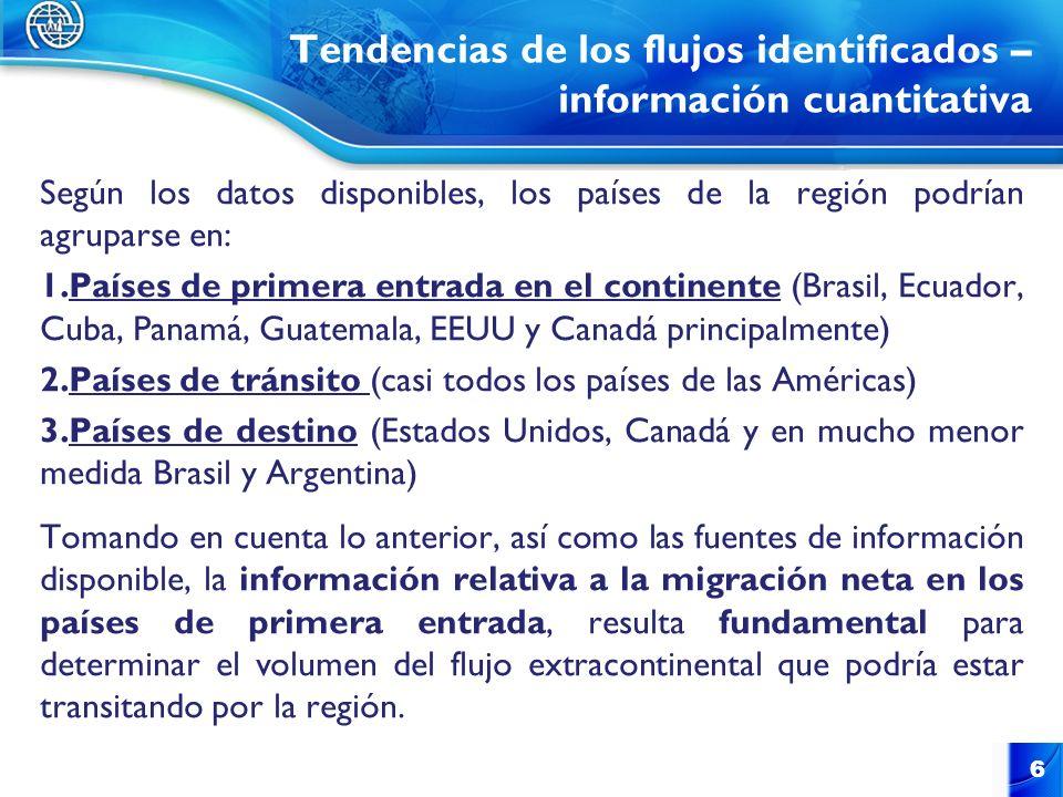 Tendencias de los flujos identificados – información cuantitativa Según los datos disponibles, los países de la región podrían agruparse en: 1.Países