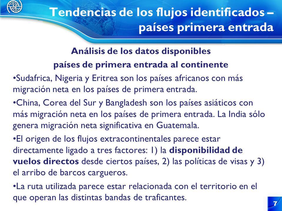 Tendencias de los flujos identificados – países de tránsito – info.