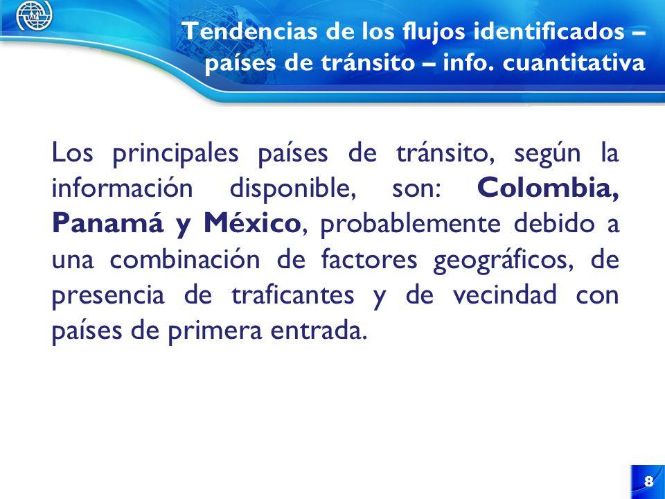 Tendencias de los flujos identificados – países de tránsito – info. cuantitativa Los principales países de tránsito, según la información disponible,
