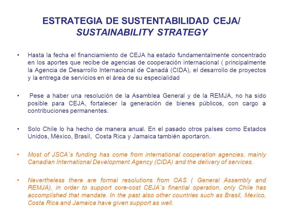 ESTRATEGIA DE SUSTENTABILIDAD CEJA/ SUSTAINABILITY STRATEGY Hasta la fecha el financiamiento de CEJA ha estado fundamentalmente concentrado en los aportes que recibe de agencias de cooperación internacional ( principalmente la Agencia de Desarrollo Internacional de Canadá (CIDA), el desarrollo de proyectos y la entrega de servicios en el área de su especialidad Pese a haber una resolución de la Asamblea General y de la REMJA, no ha sido posible para CEJA, fortalecer la generación de bienes públicos, con cargo a contribuciones permanentes.