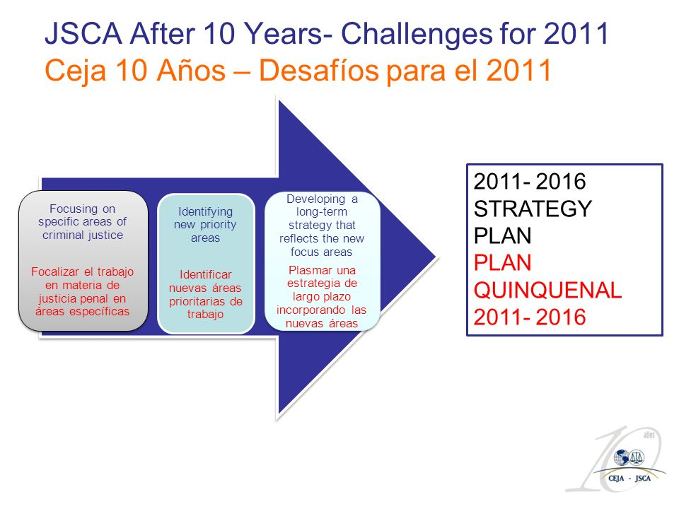 JSCA After 10 Years- Challenges for 2011 Ceja 10 Años – Desafíos para el 2011 2011- 2016 STRATEGY PLAN PLAN QUINQUENAL 2011- 2016 Focusing on specific areas of criminal justice Focalizar el trabajo en materia de justicia penal en áreas específicas Identifying new priority areas Identificar nuevas áreas prioritarias de trabajo Developing a long-term strategy that reflects the new focus areas Plasmar una estrategia de largo plazo incorporando las nuevas áreas