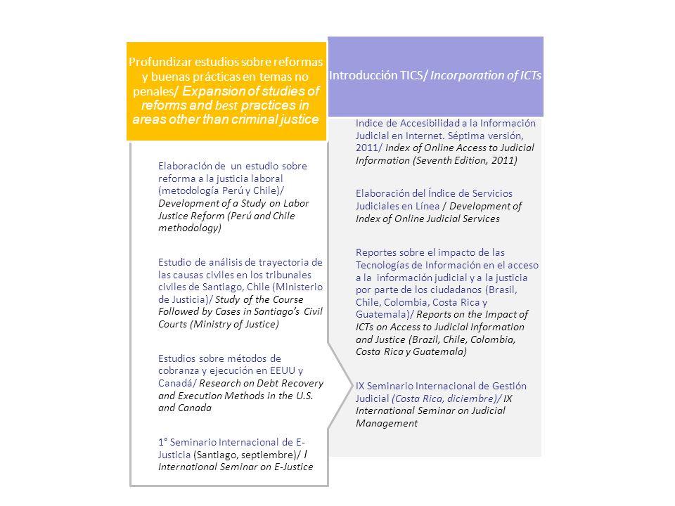 Índice de Accesibilidad a la Información Judicial en Internet.