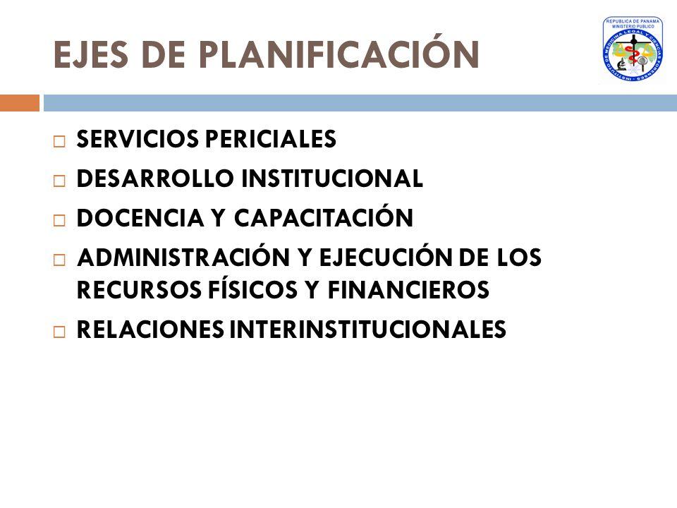 EJES DE PLANIFICACIÓN SERVICIOS PERICIALES DESARROLLO INSTITUCIONAL DOCENCIA Y CAPACITACIÓN ADMINISTRACIÓN Y EJECUCIÓN DE LOS RECURSOS FÍSICOS Y FINAN