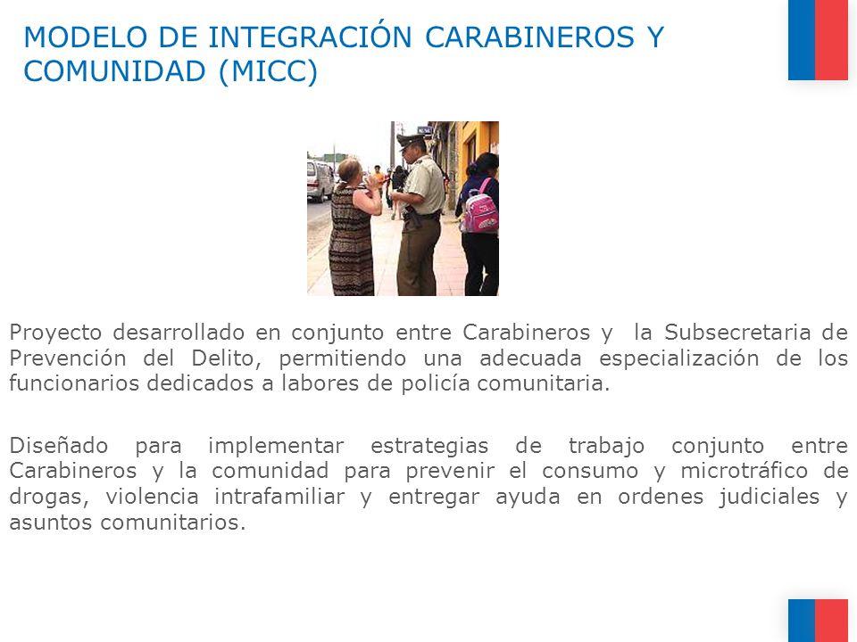 MODELO DE INTEGRACIÓN CARABINEROS Y COMUNIDAD (MICC) Proyecto desarrollado en conjunto entre Carabineros y la Subsecretaria de Prevención del Delito, permitiendo una adecuada especialización de los funcionarios dedicados a labores de policía comunitaria.