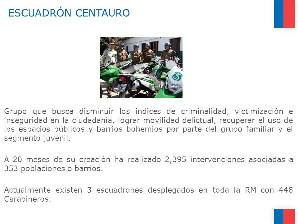 ESCUADRÓN CENTAURO Grupo que busca disminuir los índices de criminalidad, victimización e inseguridad en la ciudadanía, lograr movilidad delictual, re