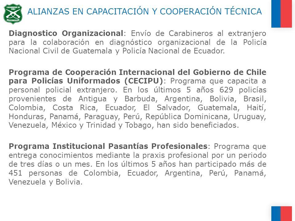 Diagnostico Organizacional: Envío de Carabineros al extranjero para la colaboración en diagnóstico organizacional de la Policía Nacional Civil de Guatemala y Policía Nacional de Ecuador.