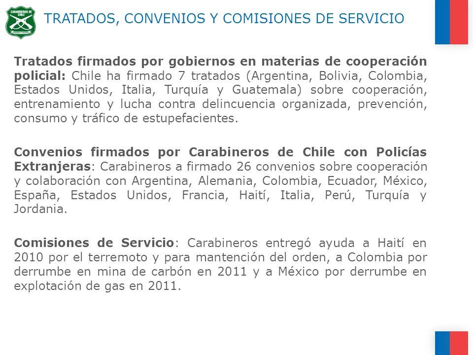 Tratados firmados por gobiernos en materias de cooperación policial: Chile ha firmado 7 tratados (Argentina, Bolivia, Colombia, Estados Unidos, Italia