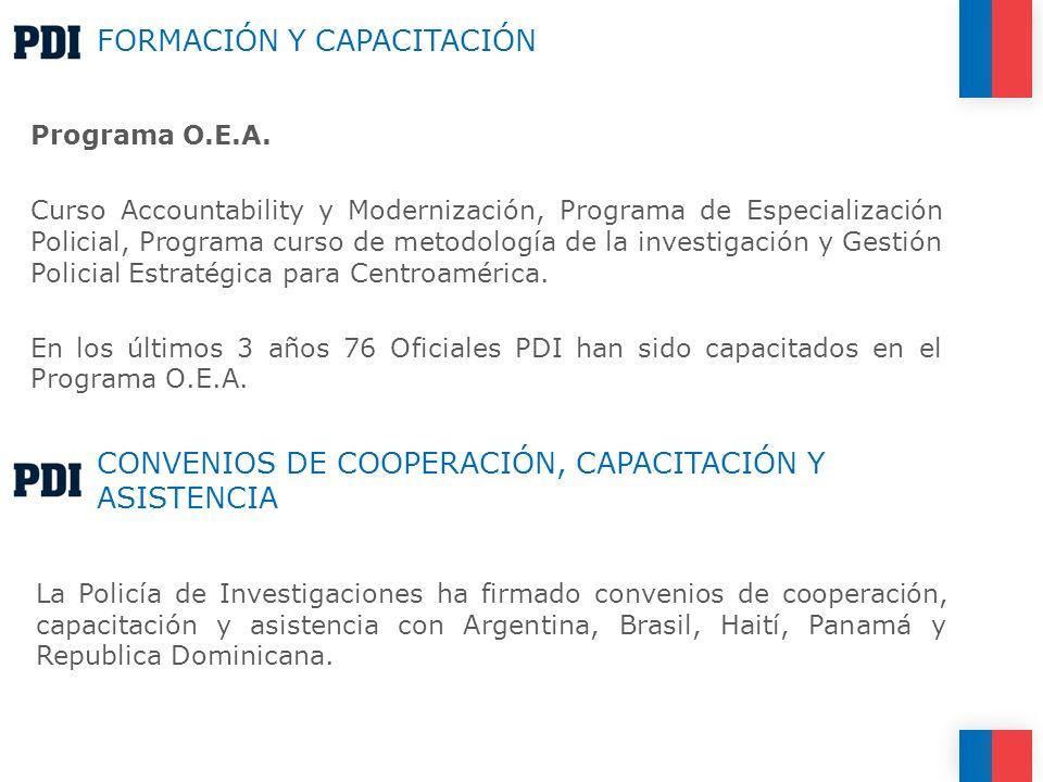 FORMACIÓN Y CAPACITACIÓN Programa O.E.A. Curso Accountability y Modernización, Programa de Especialización Policial, Programa curso de metodología de