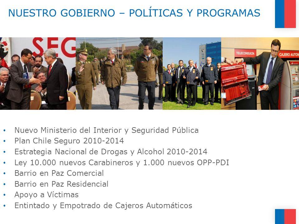 Nuevo Ministerio del Interior y Seguridad Pública Plan Chile Seguro 2010-2014 Estrategia Nacional de Drogas y Alcohol 2010-2014 Ley 10.000 nuevos Cara