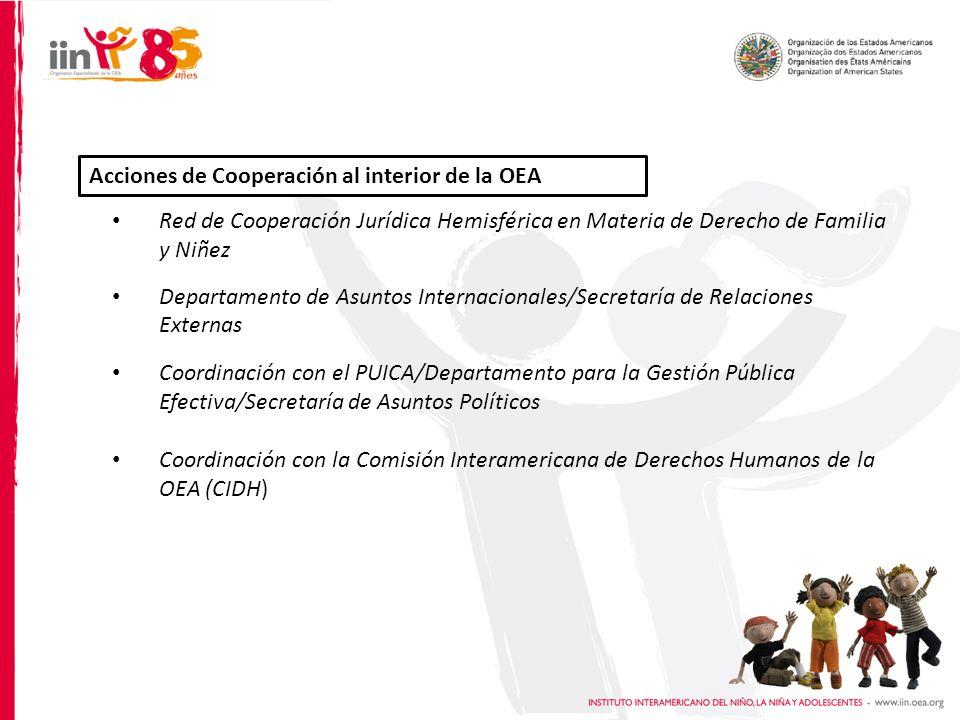 Acciones de Cooperación al interior de la OEA Red de Cooperación Jurídica Hemisférica en Materia de Derecho de Familia y Niñez Departamento de Asuntos Internacionales/Secretaría de Relaciones Externas Coordinación con el PUICA/Departamento para la Gestión Pública Efectiva/Secretaría de Asuntos Políticos Coordinación con la Comisión Interamericana de Derechos Humanos de la OEA (CIDH)