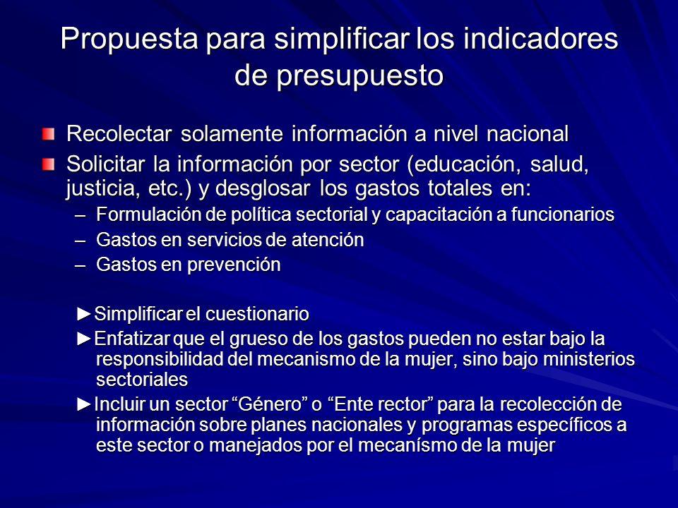 Propuesta para simplificar los indicadores de presupuesto Recolectar solamente información a nivel nacional Solicitar la información por sector (educa
