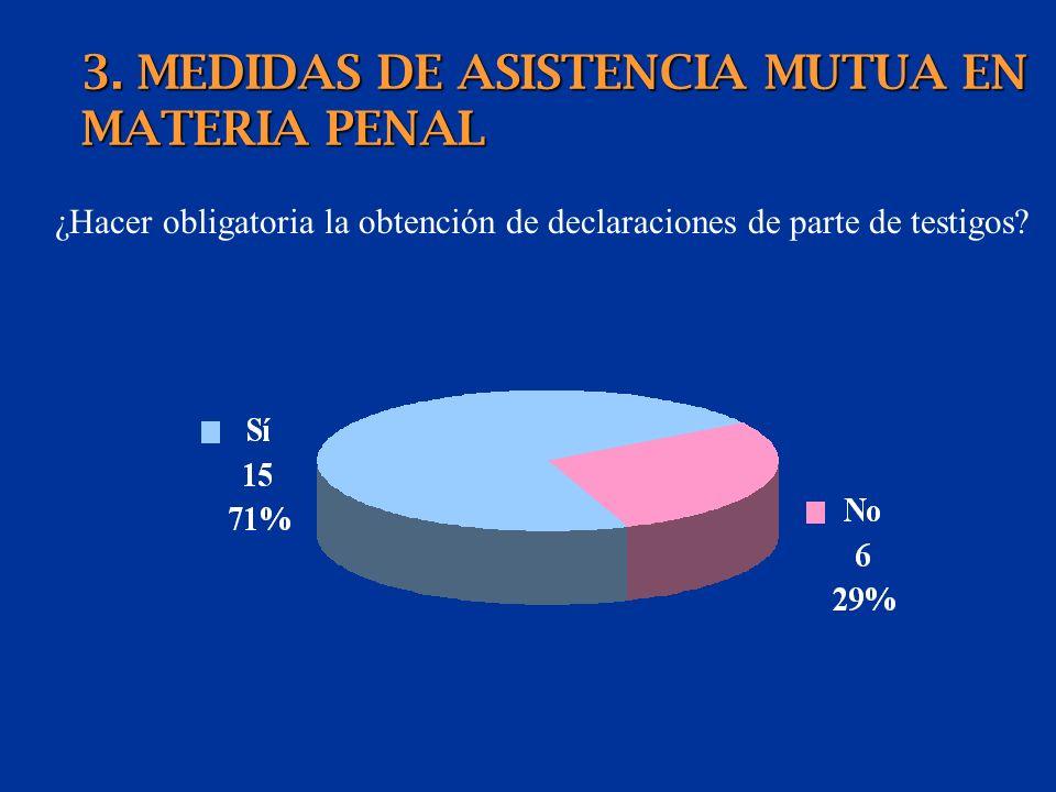 3. MEDIDAS DE ASISTENCIA MUTUA EN MATERIA PENAL 3.