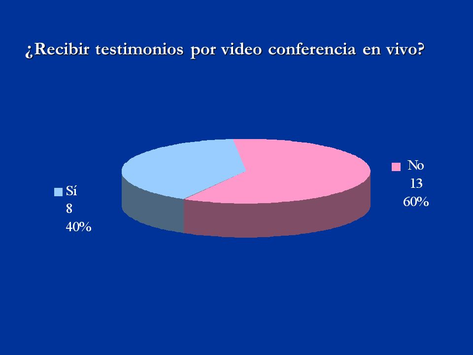 ¿ Recibir testimonios por video conferencia en vivo?