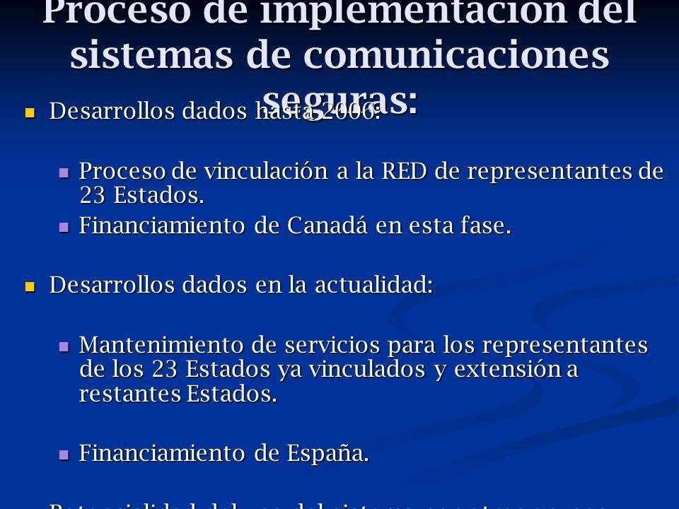 Proceso de implementación del sistemas de comunicaciones seguras: Desarrollos dados hasta 2006: Desarrollos dados hasta 2006: Proceso de vinculación a la RED de representantes de 23 Estados.