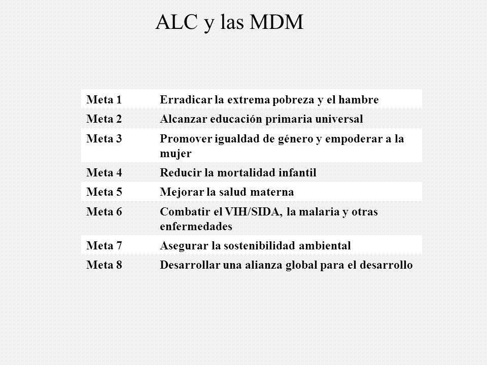 Para casi todos los indicadores, la región está en buena posición para lograr las metas establecidas para 2015 1990 2005 Goal 2015 ALC y las MDM