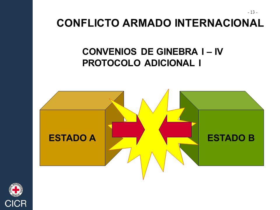 ESTADO AESTADO B CONFLICTO ARMADO INTERNACIONAL CONVENIOS DE GINEBRA I – IV PROTOCOLO ADICIONAL I - 13 -